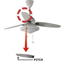Ceiling Fan Blade Angle