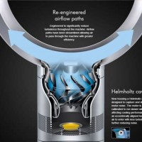 How Does A Bladeless Ceiling Fan Work