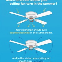 Which Direction Does A Ceiling Fan Need To Turn In The Summer